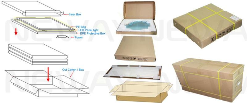 45W 600x600 LED Ceiling Lighting Panel Packaging Pictures