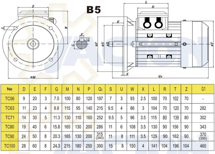 Mcb Miniature Circuit Breaker Types Construction Working Uses additionally Electric Motor furthermore Basic Logic Gates as well Fan Motor Speed Control Switch Diagram also Pmsm. on single phase motor types