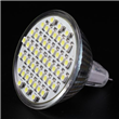 SMD LED Spotlight/Cup Lamp