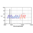 Narrow Bandpass 4260 nm IR Coating Filter