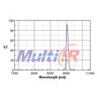 Narrow Bandpass 8280nm IR filter
