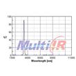 3400nm IR Coating Filter