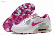Wholesale sports shoes for women