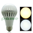 8W LED Globe Lamp