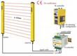 safety light curtain SNA1630