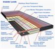Solar Energy Water Heater Plate