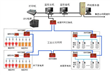 Coal Mine Power Supply Monitoring System