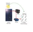 1800W solar UPS