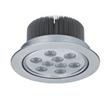 LED Lights Manufacturers