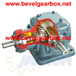 bevel gear box rotation direction