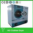 Perchloroethylene Dry Cleaner